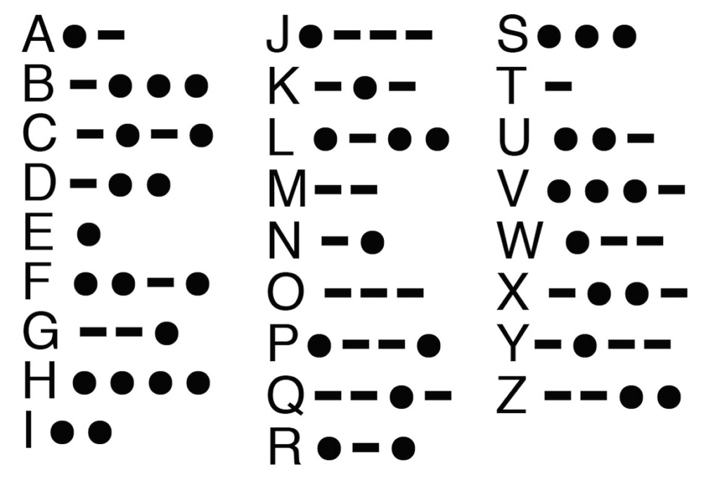 Here is how you learn Morse Code