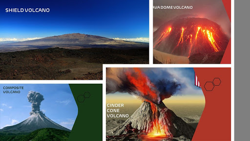 Build Different types of volcano